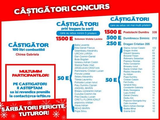 """Castigatorii concursului """"Castiga un Duster"""", organizat de RCA ieftin"""